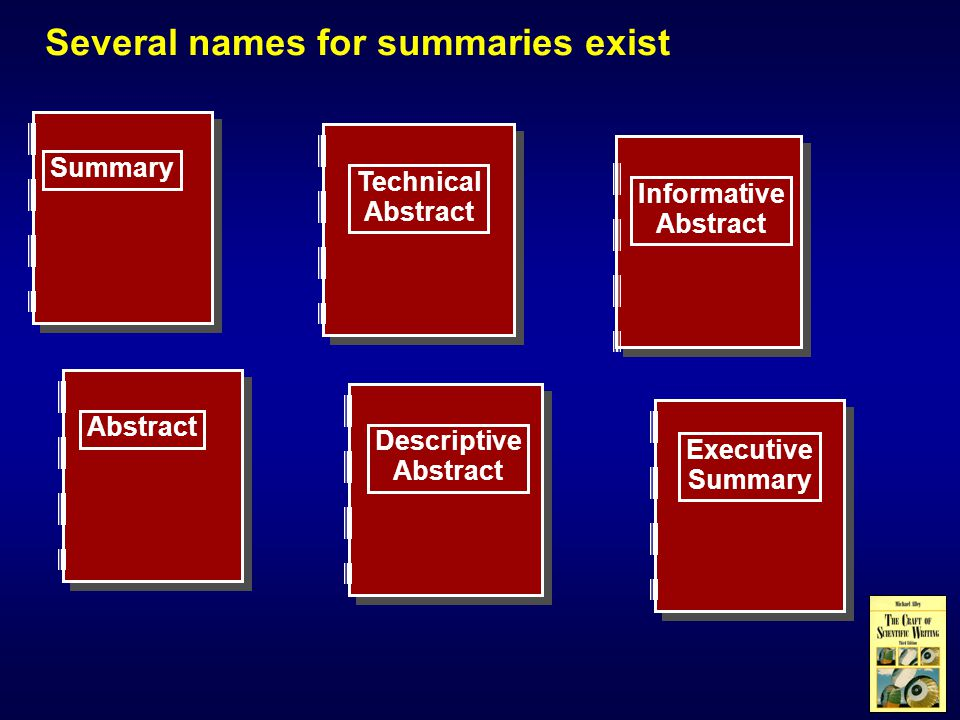 Several names for summaries exist Summary Abstract Technical Abstract Executive Summary Descriptive Abstract Informative Abstract
