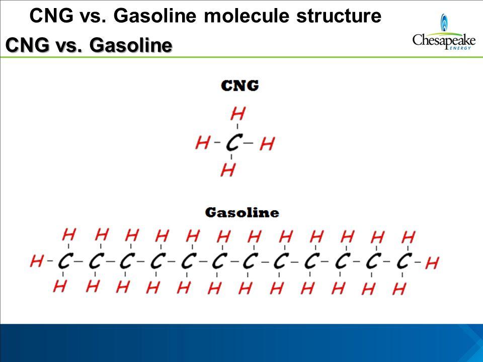 CNG vs. Gasoline molecule structure CNG vs. Gasoline
