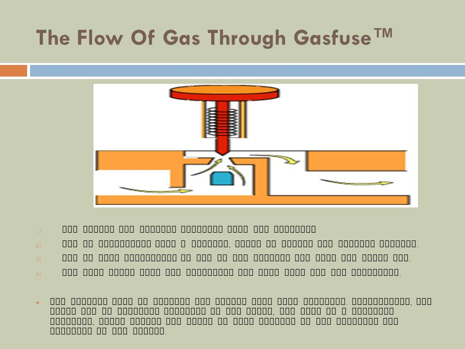 The Flow Of Gas Through Gasfuse 1) Gas enters the Gasfuse directly from the cylinder 2) Gas is channelled into a chamber, where it passes the shutoff