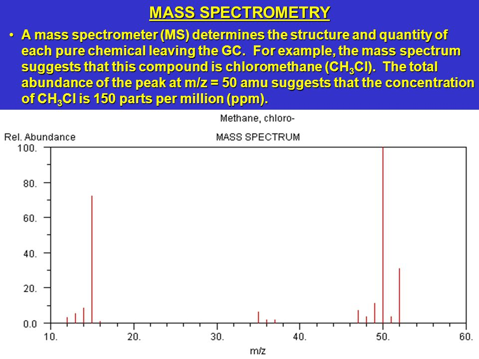 A mass spectrometer (MS) determines the structure and quantity of each pure chemical leaving the GC. For example, the mass spectrum suggests that this