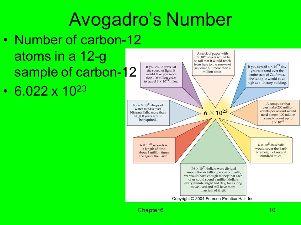 Chapter 610 Avogadros Number Number of carbon-12 atoms in a 12-g sample of carbon-12 6.022 x 10 23
