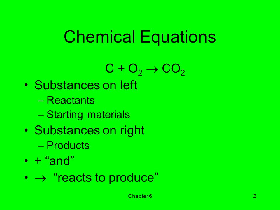 Chapter 62 Chemical Equations C + O 2 CO 2 Substances on left –Reactants –Starting materials Substances on right –Products + and reacts to produce