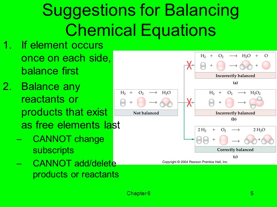 Chapter 65 Suggestions for Balancing Chemical Equations 1.If element occurs once on each side, balance first 2.Balance any reactants or products that exist as free elements last –CANNOT change subscripts –CANNOT add/delete products or reactants