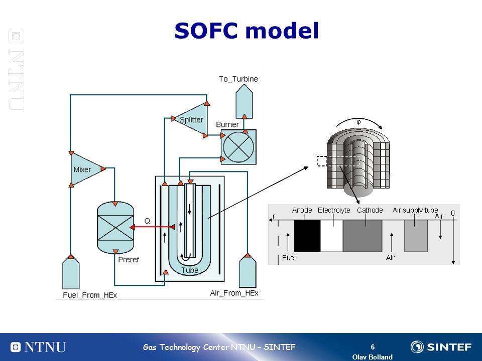 17 Bolland 17 Gas Technology Center NTNU – SINTEF Olav Bolland Membrane reforming reactor in a Combined Cycle with CO 2 - capture Products: Power and Hydrogen Source: Kvamsdal, Maurstad, Jordal, and Bolland, Benchmarking of gas-turbine cycles with CO2 capture , GHGT-7, 2004 Gas Turbine Generator NG HRSG Condenser H2OH2O CO 2 to compression ST Air PRE Exhaust CO 2 /steam turbine C 1328 °C SF MSR-H2 800 °C 67 bar H 2 as GT fuel Condenser H2H2 Q H 2 for external use