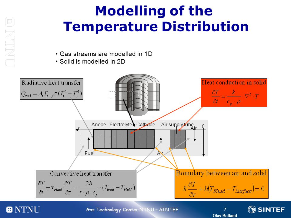 7 Bolland 7 Gas Technology Center NTNU – SINTEF Olav Bolland FuelAir r AnodeElectrolyteCathodeAir supply tube 0 Modelling of the Temperature Distribut