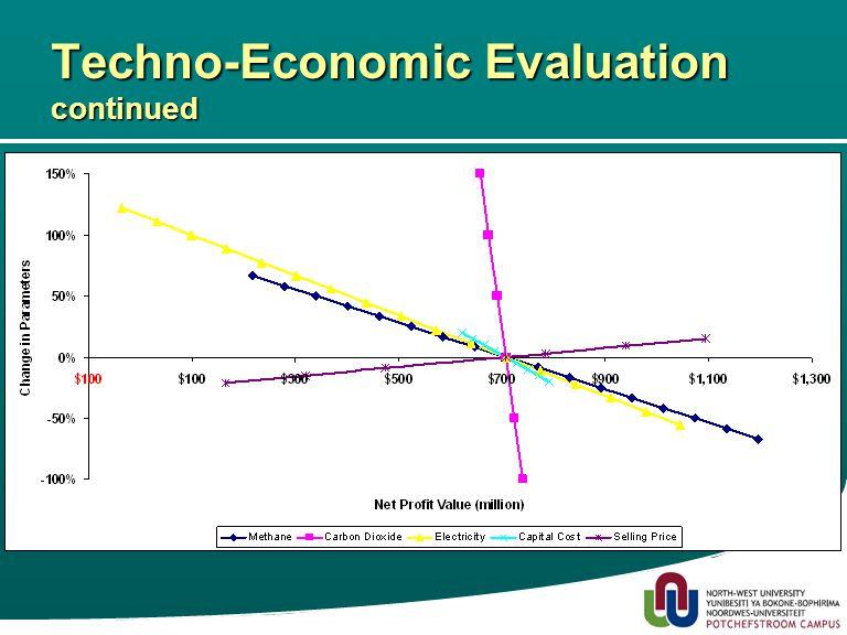 16 Techno-Economic Evaluation continued
