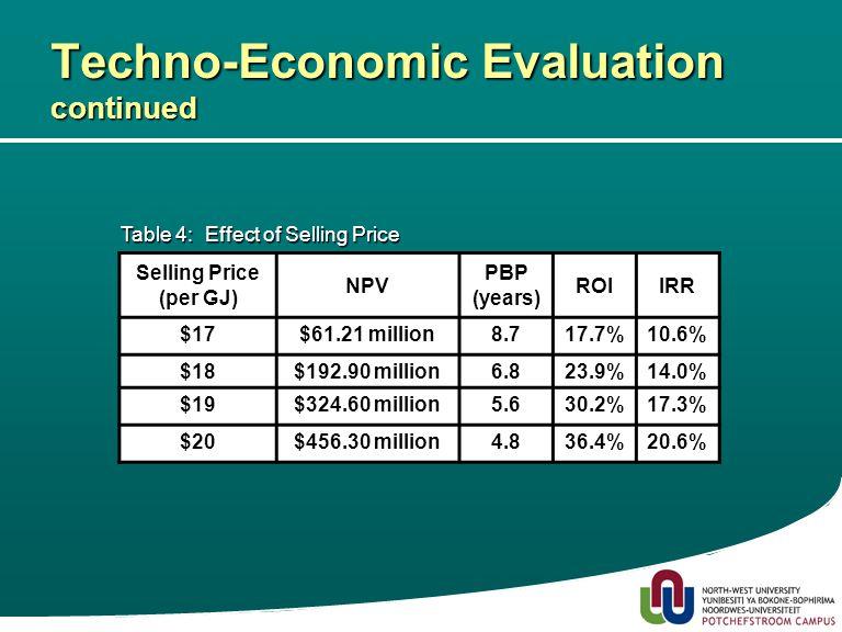 23 Techno-Economic Evaluation continued Selling Price (per GJ) NPV PBP (years) ROIIRR $17$61.21 million8.717.7%10.6% $18$192.90 million6.823.9%14.0% $19$324.60 million5.630.2%17.3% $20$456.30 million4.836.4%20.6% Table 4:Effect of Selling Price