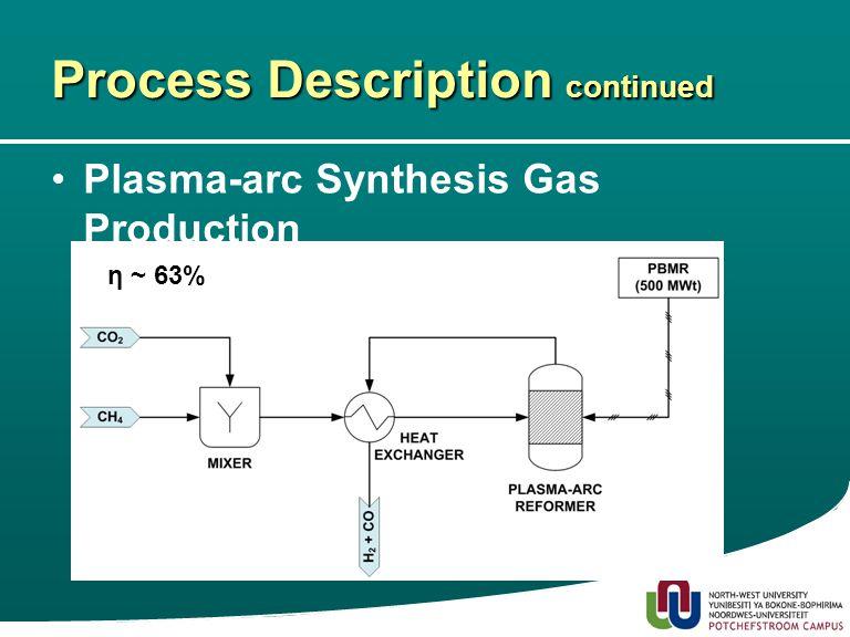 10 Process Description continued Plasma-arc Synthesis Gas Production –Process One CO 2 as Oxidizing Agent η ~ 63%
