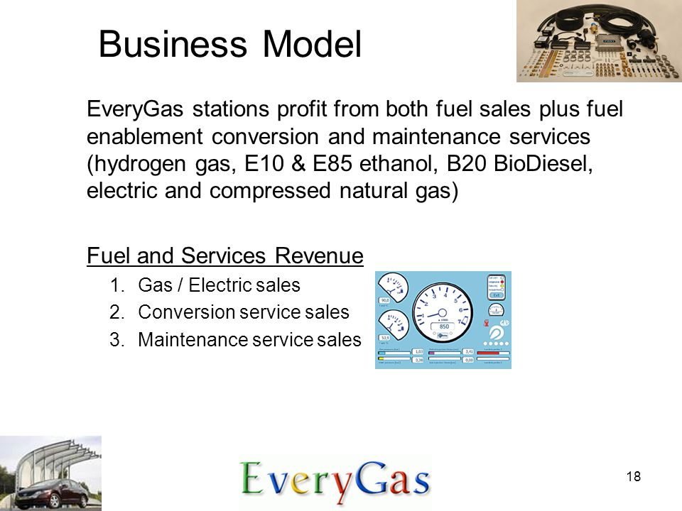 18 Business Model EveryGas stations profit from both fuel sales plus fuel enablement conversion and maintenance services (hydrogen gas, E10 & E85 ethanol, B20 BioDiesel, electric and compressed natural gas) Fuel and Services Revenue 1.Gas / Electric sales 2.Conversion service sales 3.Maintenance service sales