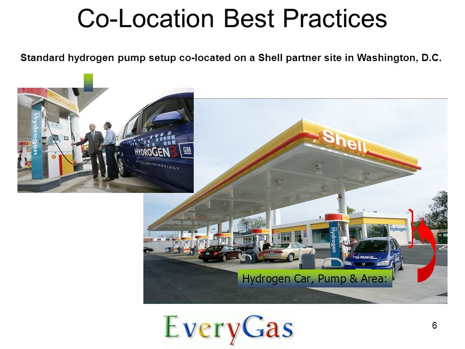 6 Co-Location Best Practices Standard hydrogen pump setup co-located on a Shell partner site in Washington, D.C.