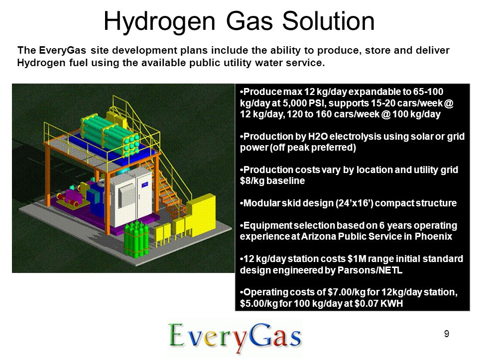 20 EveryGas Management Team Mark Johnson Founder & CEO: +35 professional officerships in alternative fuels and gases, Vice President of Oil-Dri, MBA Loyola University of Chicago, BA University of Notre Dame Jon Crockett Vice President, CFO/COO: 26 years financial and operational management experience with IBM, PGE, TXU, Cisco.