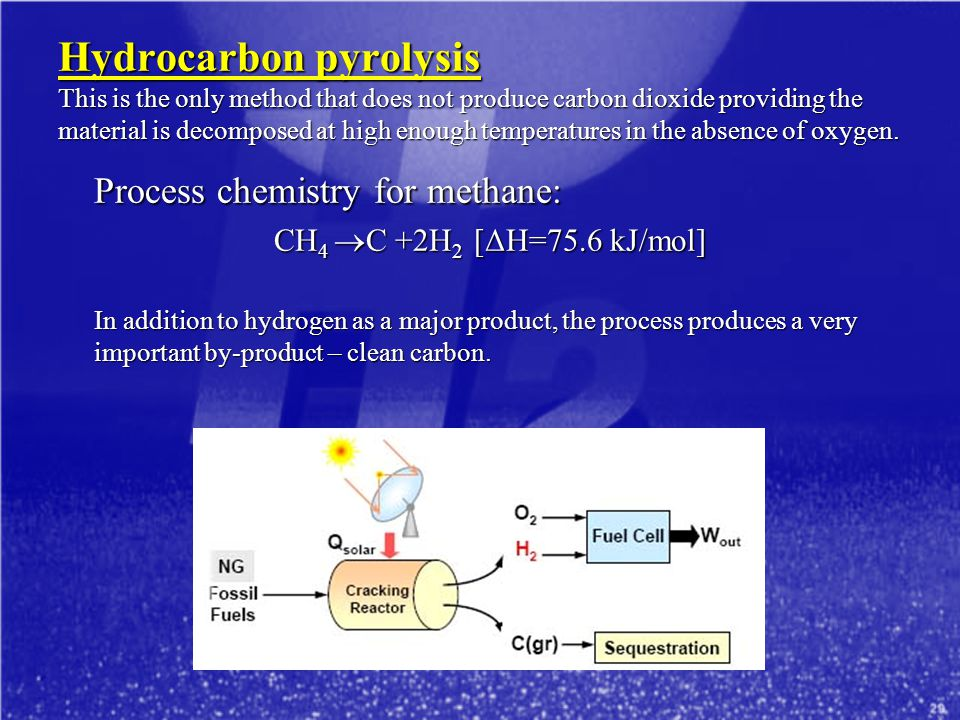 Hydrocarbon pyrolysis This is the only method that does notproduce carbon dioxide providing the material is decomposed at high enough temperatures in the absence of oxygen.