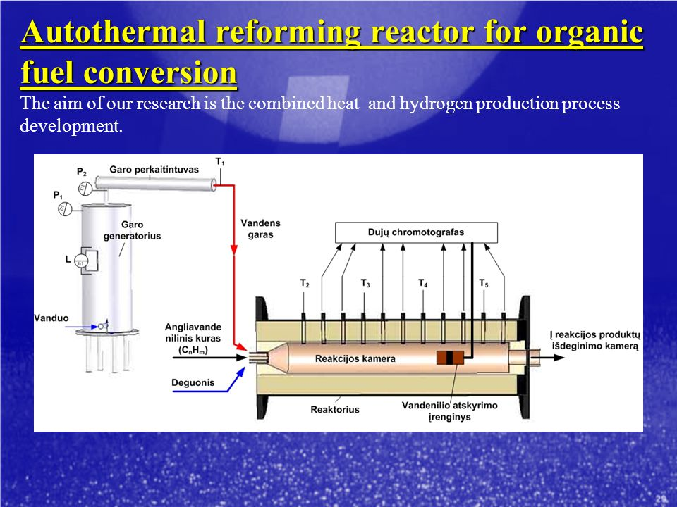 Autothermal reforming reactor for organic fuel conversion Autothermal reforming reactor for organic fuel conversion The aim of our research is the combined heat and hydrogen production process development.