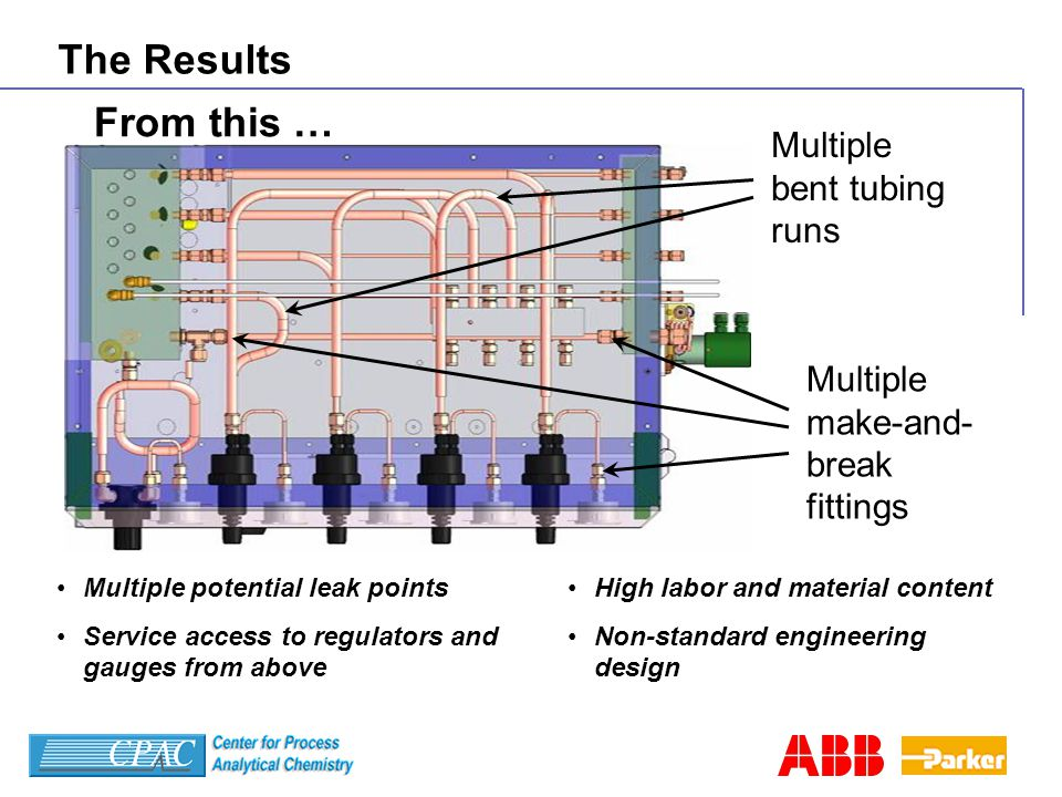 The Results From this … Multiple bent tubing runs Multiple make-and- break fittings Multiple potential leak points Service access to regulators and gauges from above High labor and material content Non-standard engineering design