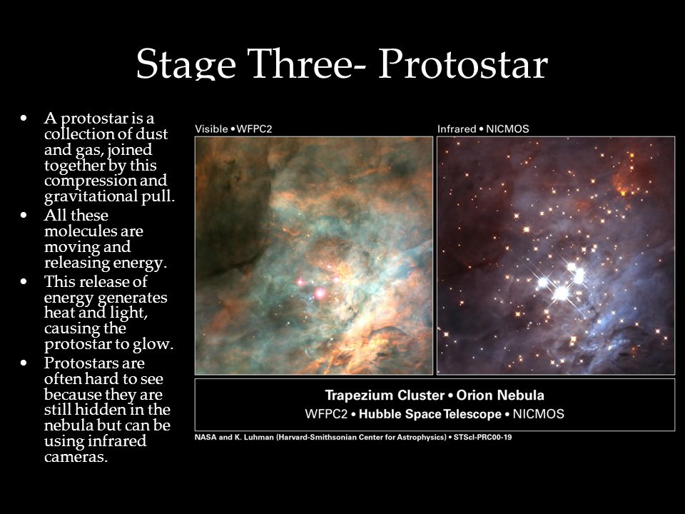 Stage Three- Protostar A protostar is a collection of dust and gas, joined together by this compression and gravitational pull.