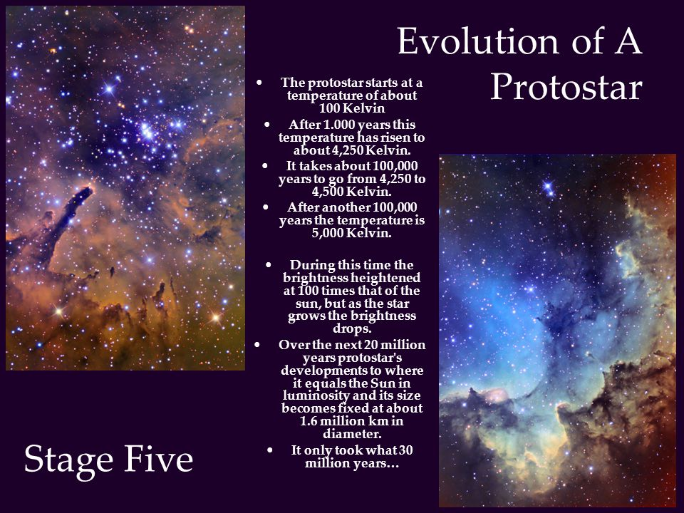 Evolution of A Protostar The protostar starts at a temperature of about 100 Kelvin After 1.000 years this temperature has risen to about 4,250 Kelvin.