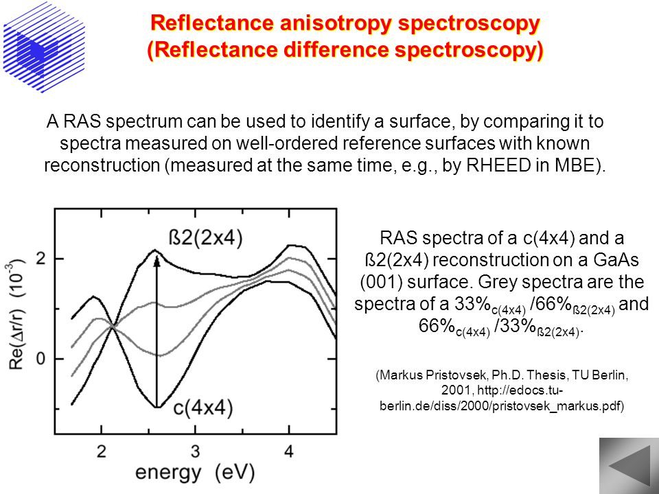 Reflectance anisotropy spectroscopy (Reflectance difference spectroscopy) A RAS spectrum can be used to identify a surface, by comparing it to spectra measured on well-ordered reference surfaces with known reconstruction (measured at the same time, e.g., by RHEED in MBE).