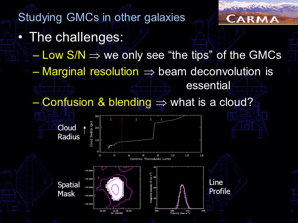 Studying GMCs in other galaxies The challenges: –Low S/N we only see the tips of the GMCs –Marginal resolution beam deconvolution is essential –Confus