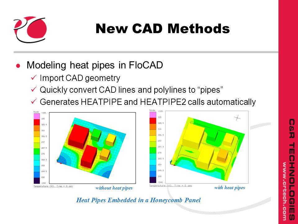 New CAD Methods l Modeling heat pipes in FloCAD Import CAD geometry Quickly convert CAD lines and polylines to pipes Generates HEATPIPE and HEATPIPE2 calls automatically Heat Pipes Embedded in a Honeycomb Panel without heat pipes with heat pipes