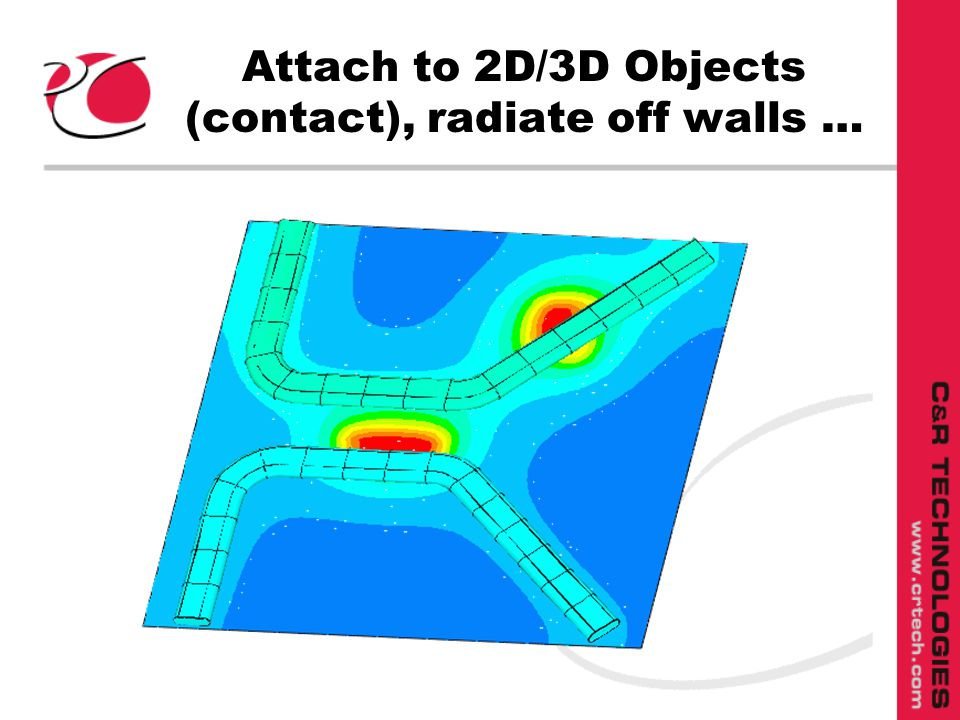 Attach to 2D/3D Objects (contact), radiate off walls …