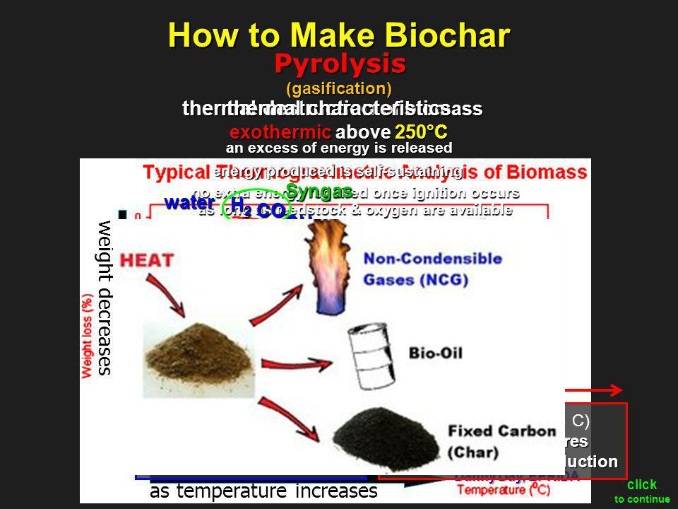 thermal destruction of biomass no extra energy required once ignition occurs as long as feedstock & oxygen are available thermal characteristics as te