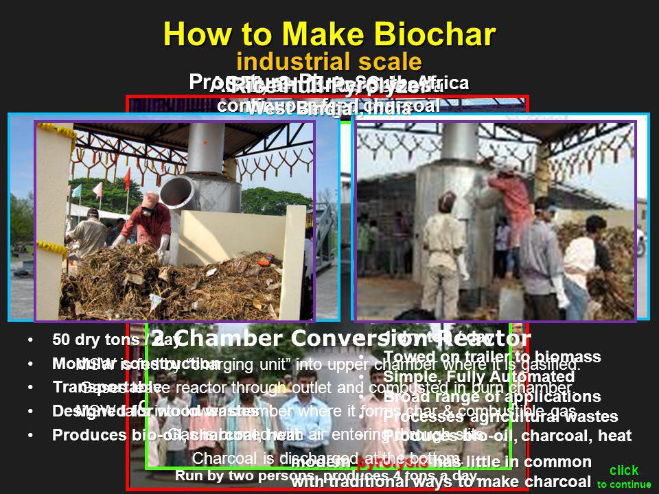 ABRI, Ontario, Canada industrial scale How to Make Biochar Pronatura Plus, South Africa continuous feed charcoal Continuous pyrolysis of farm residues