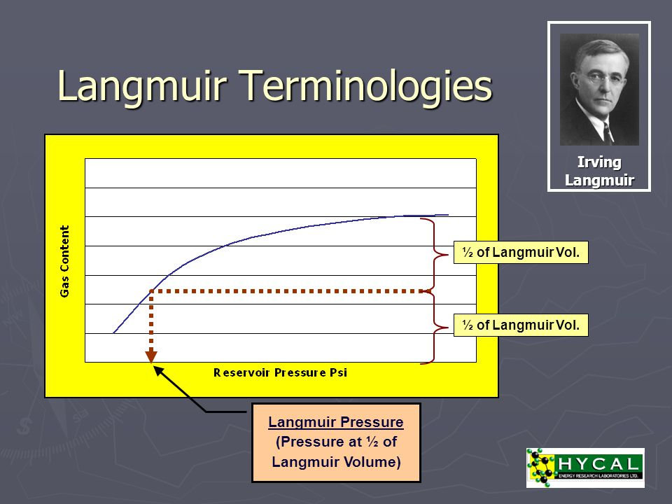 Irving Langmuir Langmuir Terminologies Langmuir Pressure (Pressure at ½ of Langmuir Volume) ½ of Langmuir Vol.