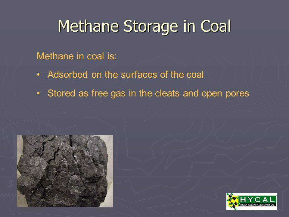 Desorption of Methane