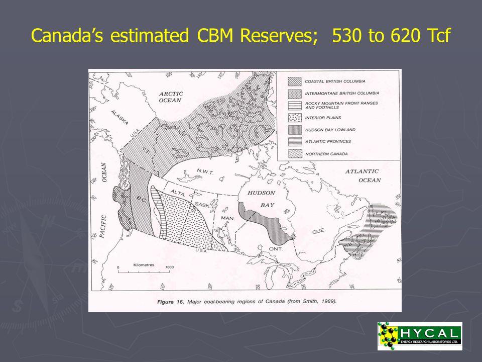 Highlights of CBM Locations in Canada Alberta ~450 Tcf B.C. ~80 Tcf Sask ~15 Tcf E. Coast ~22 Tcf