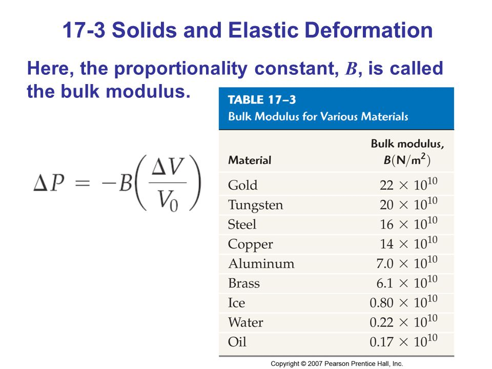 17-3 Solids and Elastic Deformation Here, the proportionality constant, B, is called the bulk modulus.