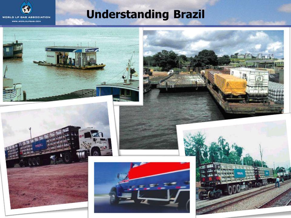 Understanding Brazil