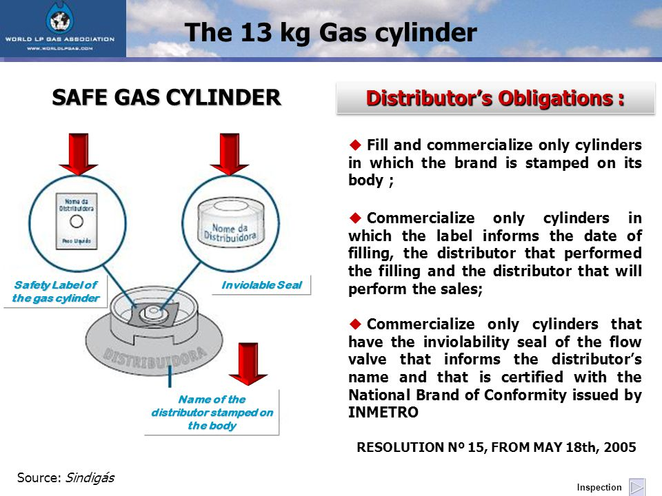 SAFE GAS CYLINDER Distributors Obligations: Distributors Obligations : Source: Sindigás The 13 kg Gas cylinder Inviolable Seal Safety Label of the gas cylinder Inspection Name of the distributor stamped on the body RESOLUTION Nº 15, FROM MAY 18th, 2005 Fill and commercialize only cylinders in which the brand is stamped on its body ; Commercialize only cylinders in which the label informs the date of filling, the distributor that performed the filling and the distributor that will perform the sales; Commercialize only cylinders that have the inviolability seal of the flow valve that informs the distributors name and that is certified with the National Brand of Conformity issued by INMETRO