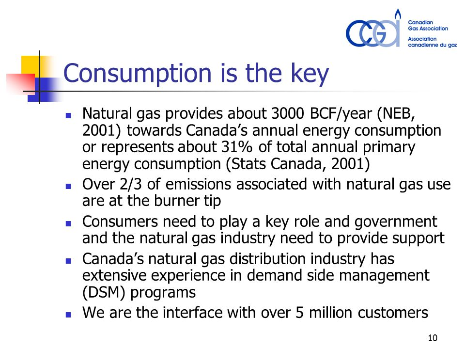 10 Consumption is the key Natural gas provides about 3000 BCF/year (NEB, 2001) towards Canadas annual energy consumption or represents about 31% of total annual primary energy consumption (Stats Canada, 2001) Over 2/3 of emissions associated with natural gas use are at the burner tip Consumers need to play a key role and government and the natural gas industry need to provide support Canadas natural gas distribution industry has extensive experience in demand side management (DSM) programs We are the interface with over 5 million customers