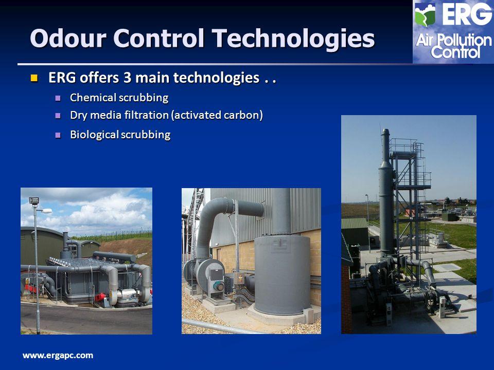 www.ergapc.com Odour Control Technologies ERG offers 3 main technologies.. ERG offers 3 main technologies.. Chemical scrubbing Chemical scrubbing Dry