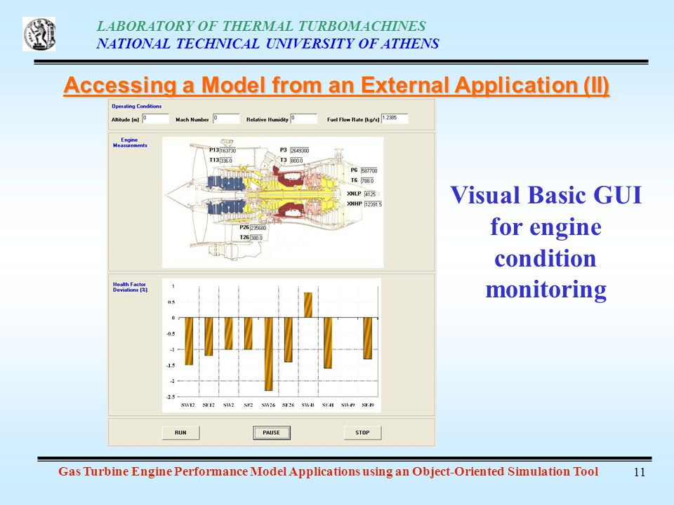 LABORATORY OF THERMAL TURBOMACHINES NATIONAL TECHNICAL UNIVERSITY OF ATHENS Gas Turbine Engine Performance Model Applications using an Object-Oriented Simulation Tool 11 Accessing a Model from an External Application (II) Visual Basic GUI for engine condition monitoring