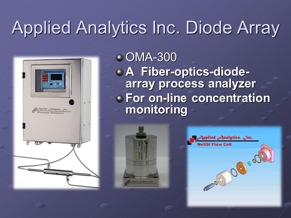 Applied Analytics Inc.