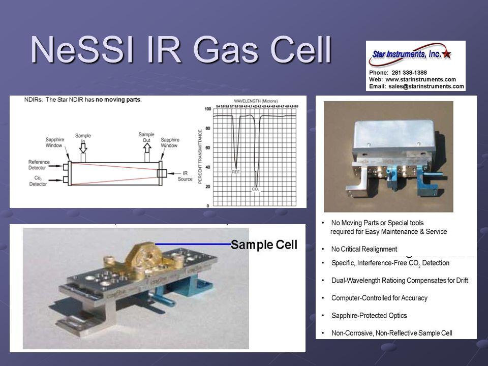 NeSSI IR Gas Cell