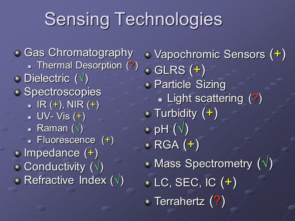 Sensing Technologies Gas Chromatography Thermal Desorption (?) Thermal Desorption (?) Dielectric () Spectroscopies IR (+), NIR (+) IR (+), NIR (+) UV- Vis (+) UV- Vis (+) Raman () Raman () Fluorescence (+) Fluorescence (+) Impedance (+) Conductivity () Refractive Index () Vapochromic Sensors (+) GLRS (+) Particle Sizing Light scattering (?) Light scattering (?) Turbidity (+) pH () RGA (+) Mass Spectrometry () LC, SEC, IC (+) Terrahertz (?)