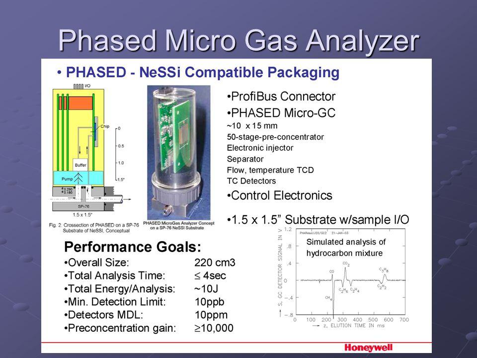 Phased Micro Gas Analyzer