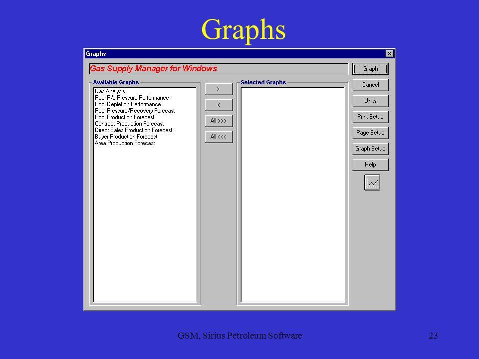 GSM, Sirius Petroleum Software23 Graphs
