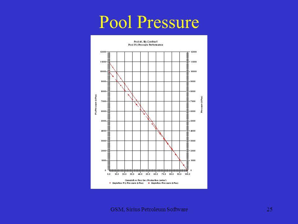 GSM, Sirius Petroleum Software25 Pool Pressure