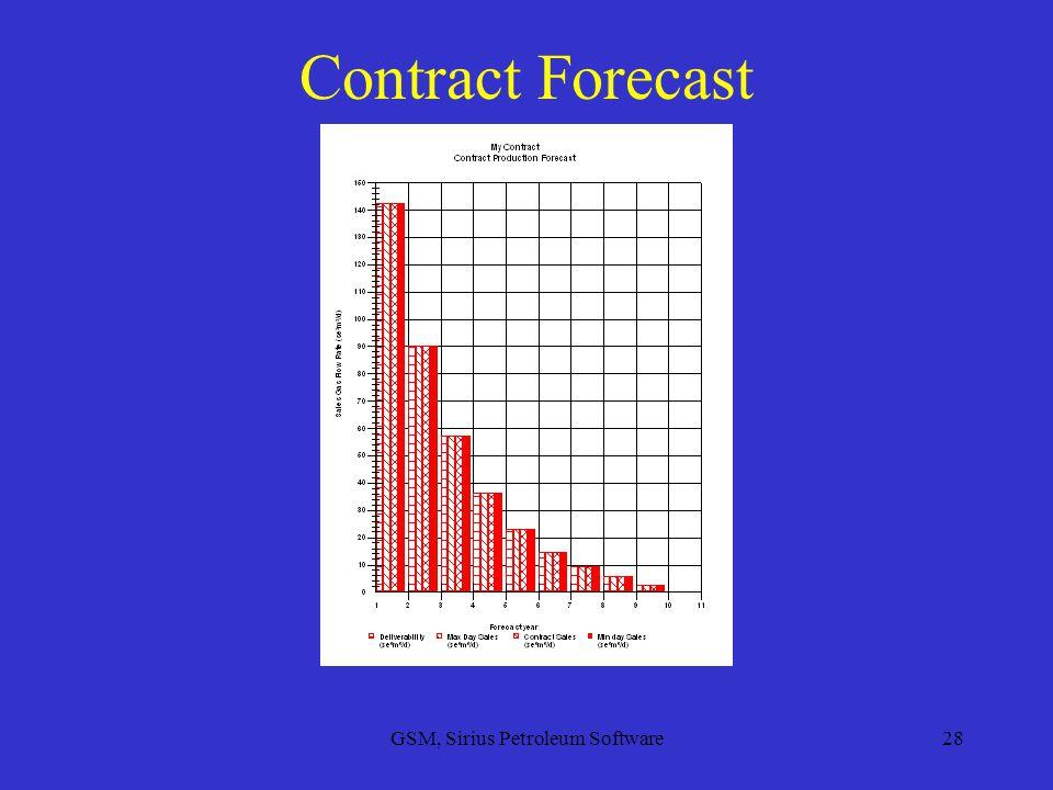 GSM, Sirius Petroleum Software28 Contract Forecast