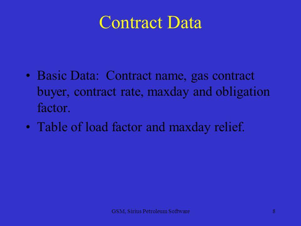 GSM, Sirius Petroleum Software9 Contract Data