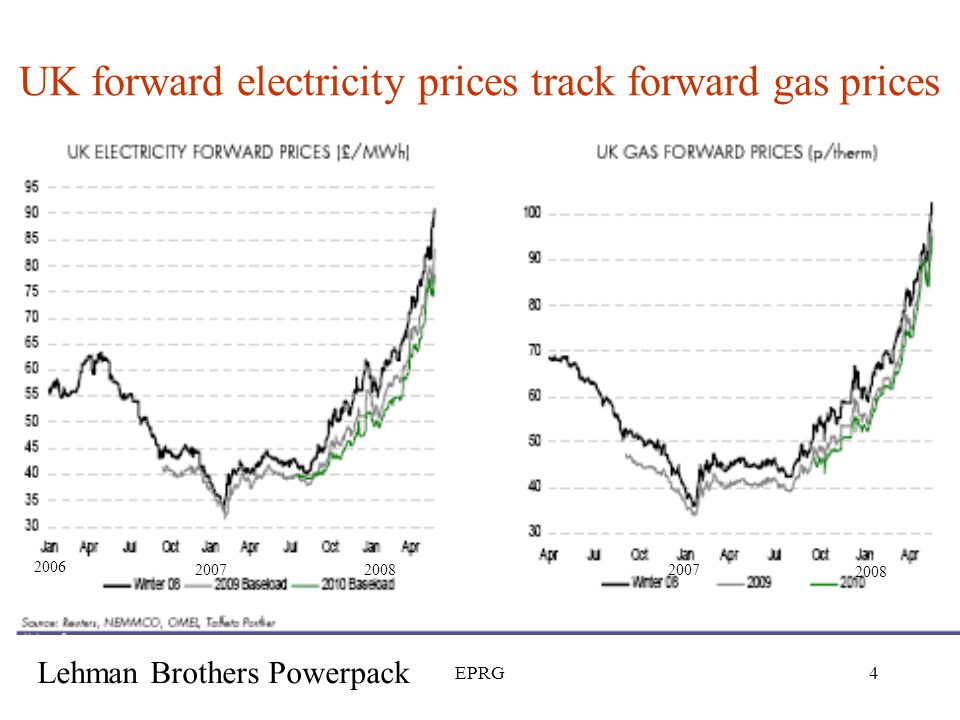 EPRG4 UK forward electricity prices track forward gas prices Lehman Brothers Powerpack 2008 2007 2006 2007