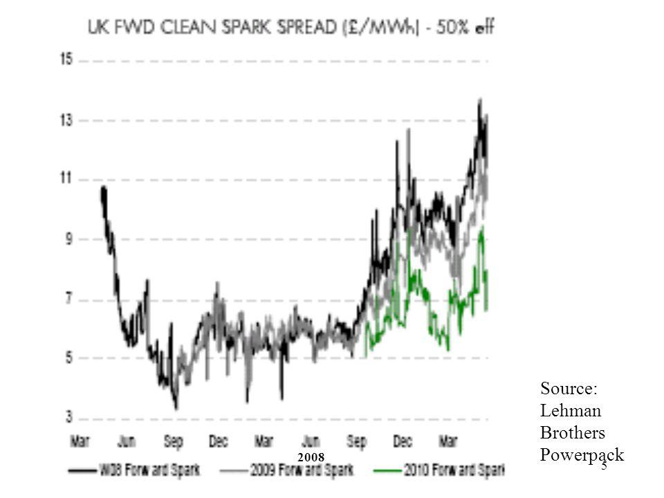 EPRG5 Source: Lehman Brothers Powerpack 2008