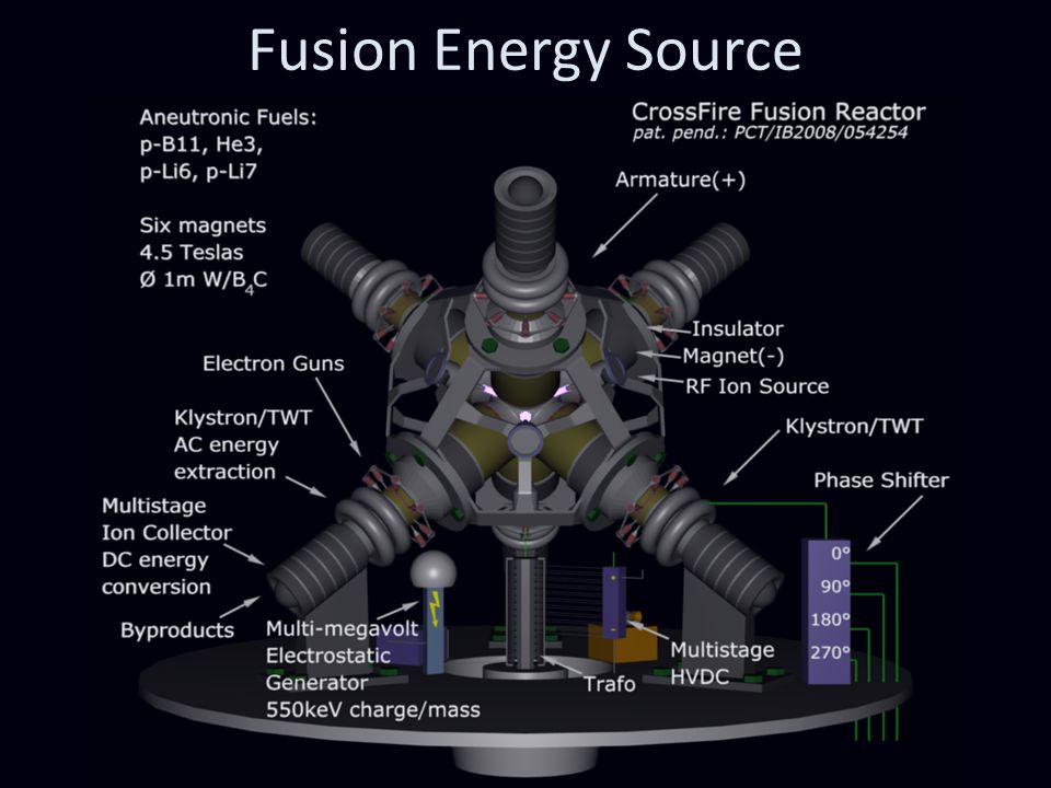 Fusion Energy Source