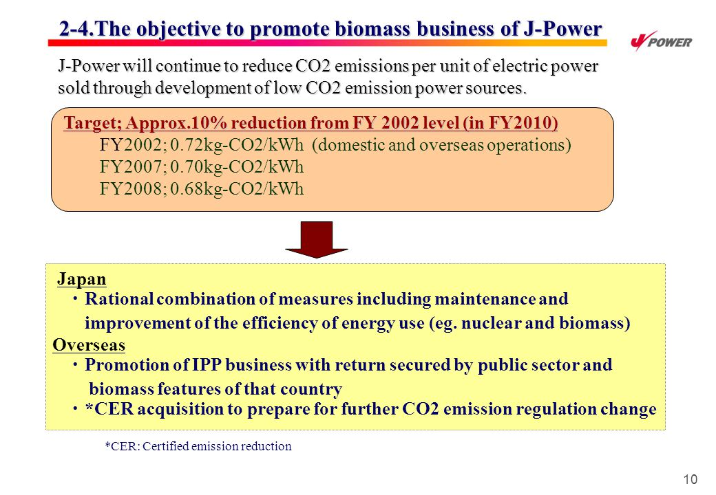 10 2-4.The objective to promote biomass business of J-Power Target; Approx.10% reduction from FY 2002 level (in FY2010) Target; Approx.10% reduction from FY 2002 level (in FY2010) FY2002; 0.72kg-CO2/kWh (domestic and overseas operations) FY2007; 0.70kg-CO2/kWh FY2008; 0.68kg-CO2/kWh Japan Rational combination of measures including maintenance and improvement of the efficiency of energy use (eg.
