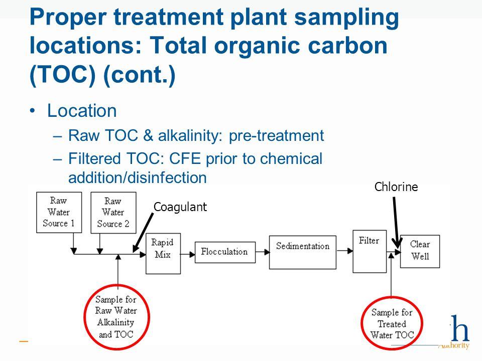 Proper treatment plant sampling locations: Total organic carbon (TOC) (cont.) Location –Raw TOC & alkalinity: pre-treatment –Filtered TOC: CFE prior t