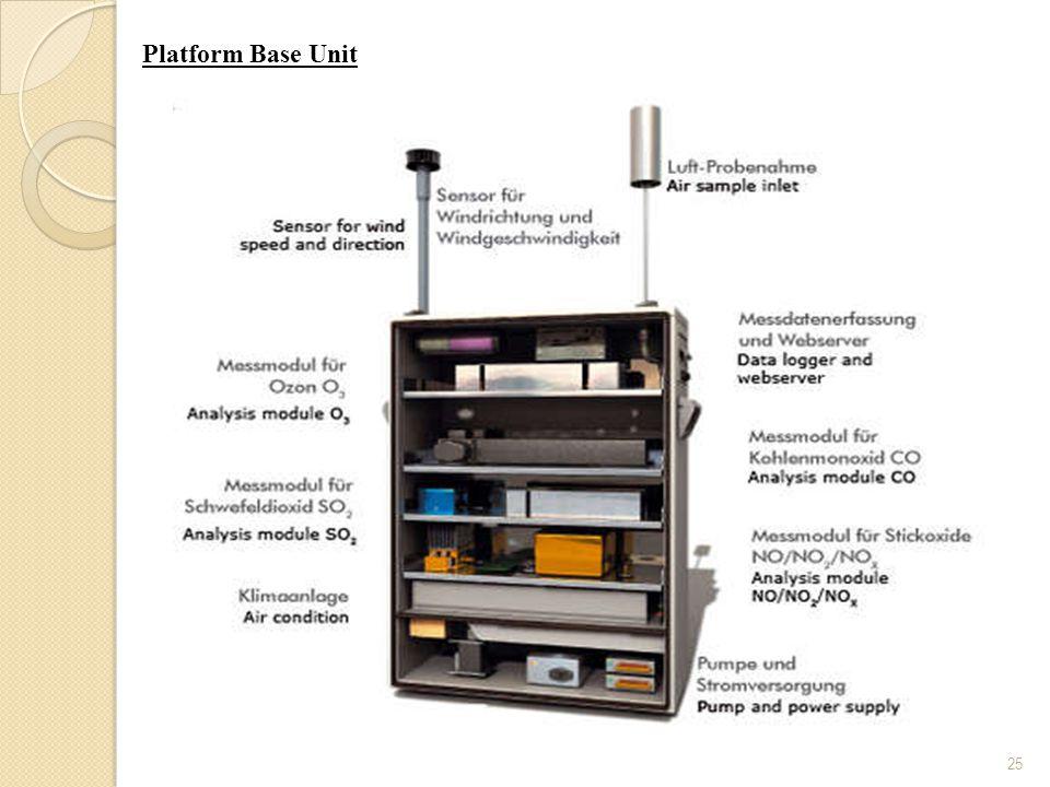 25 Platform Base Unit