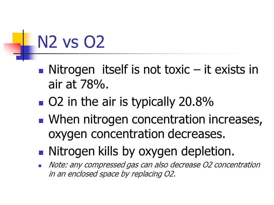 N2 vs O2 Nitrogen itself is not toxic – it exists in air at 78%. O2 in the air is typically 20.8% When nitrogen concentration increases, oxygen concen